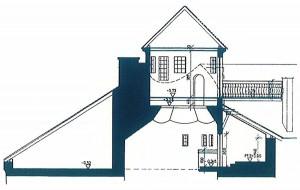 Dachbodenausbau-Schnitt